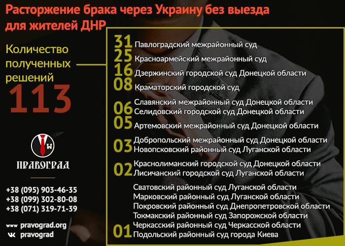 , Расторжение брака через Украину без выезда для жителей ДНР: статистика, ПРАВОГРАД, ПРАВОГРАД