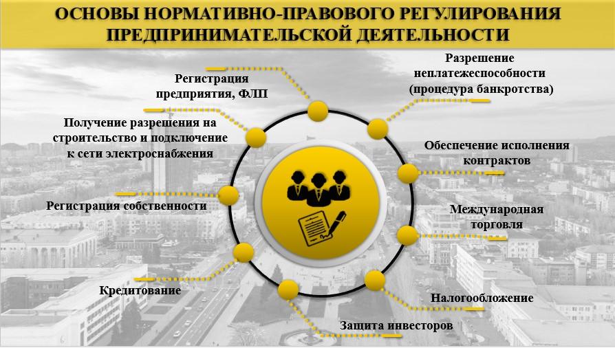 , А.Жигулин о Концепции социально-экономического развития ДНР, ПРАВОГРАД, ПРАВОГРАД